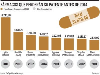 caducidad patentes