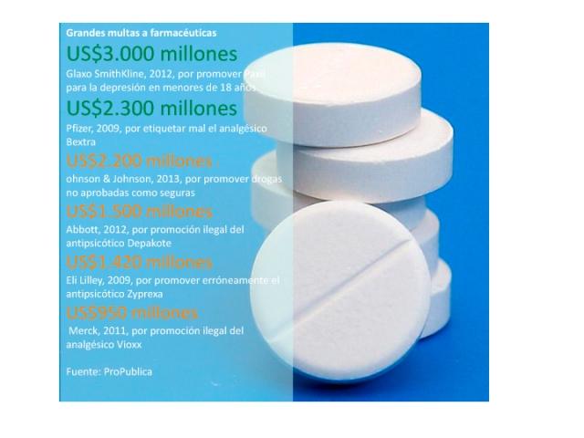 Multas Pharma