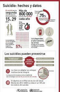 suicidio-hechos-y-datos